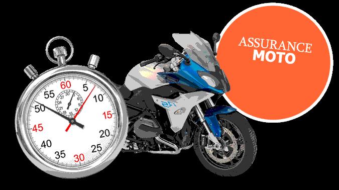 Quelle assurance choisir pour ma moto ?
